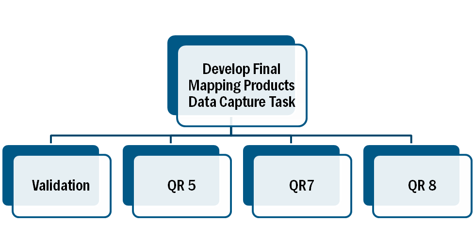Develop Final Mapping Products Validation Relationships