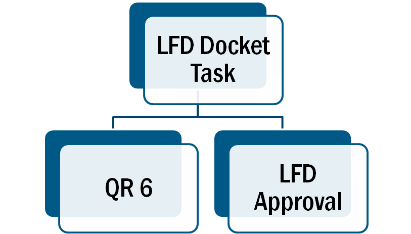 Initiate LFD Docket Validation Relationships