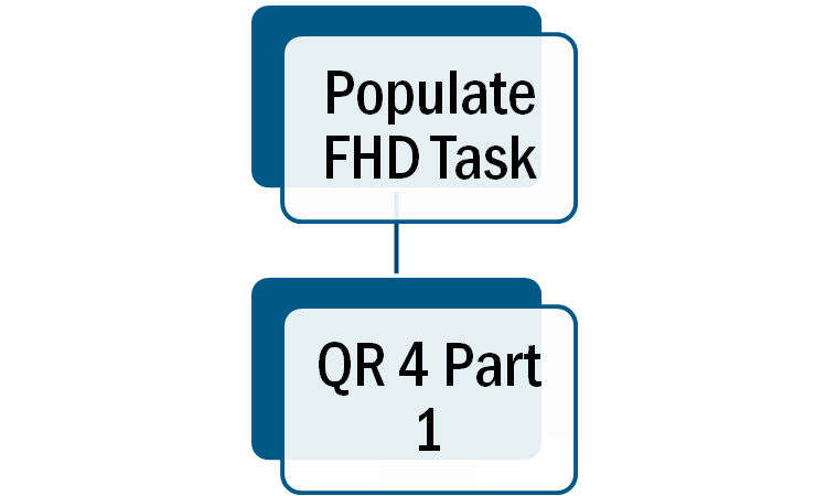 Populate FHD Validation Relationships